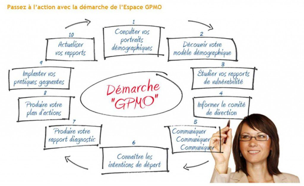 formation-demarche-gpmo-25nov16