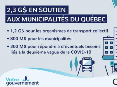 Aide financière de 2,3 milliards $ pour soutenir les municipalités dans le contexte de la pandémie – <br/>« Une contribution majeure pour une relance sécuritaire et durable », selon l'UMQ